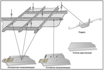 Hotte plafond en pente perpignan devis renovation maison for Rail faux plafond suspendu